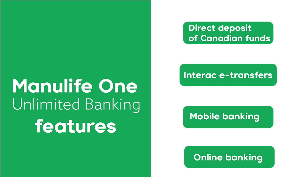 Manulife One Rates banner 1