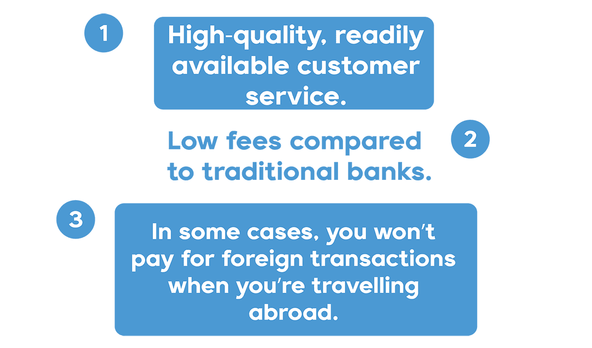 Online Only Banking Info Image 2
