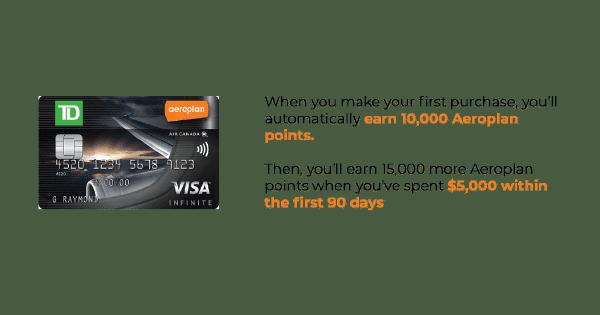 Aeroplan Card Pros Image