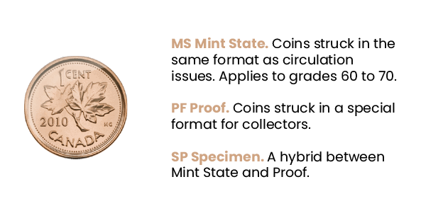 Canadian Penny Strike Types Image