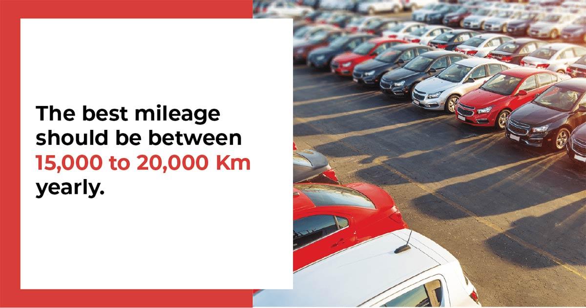 Car Checklist Image
