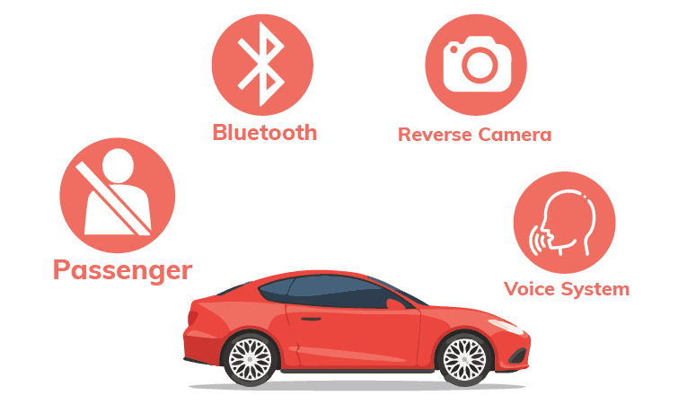 Car Rental Features