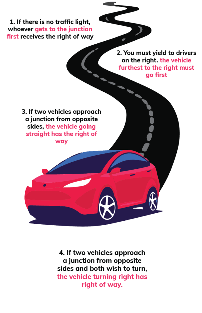 Car Rules Infographic Image
