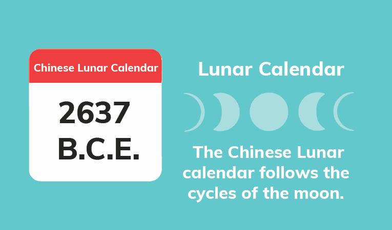Chinese Lunar Calendar Image