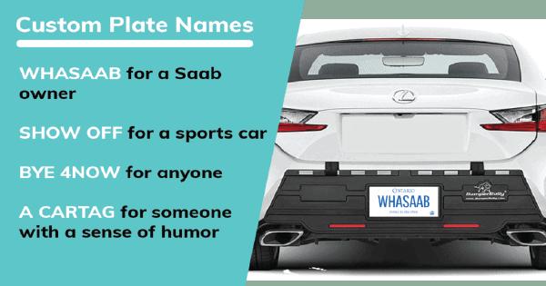 Custom Plate Names Image