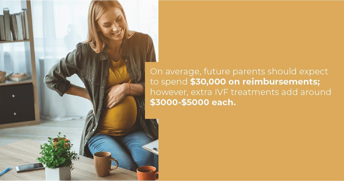 Future Parents Info Image