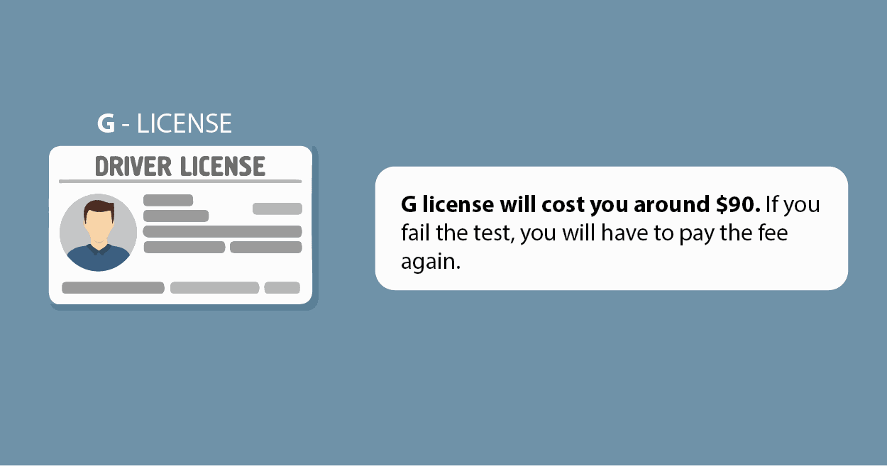 g license info image