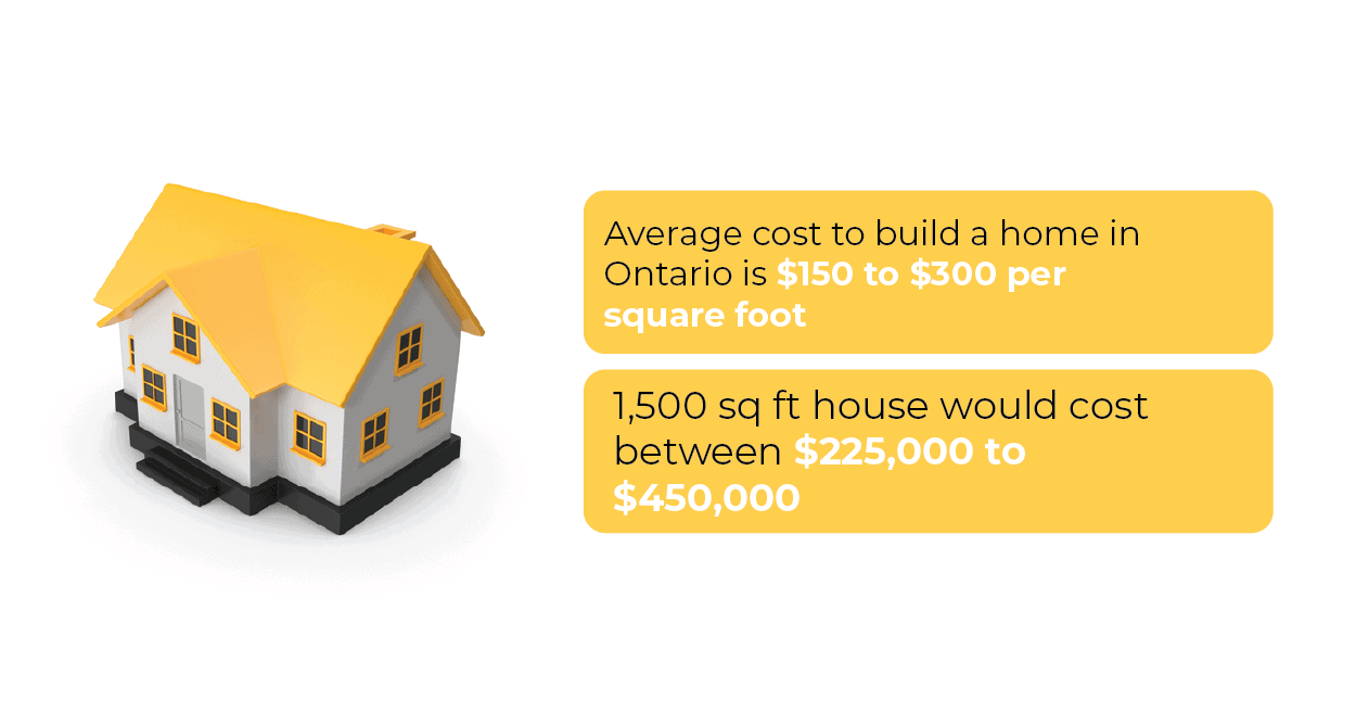 House Cost Image
