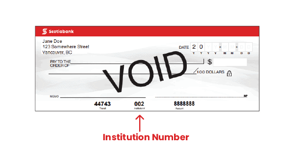 Scotiabank Institution Numbers Image