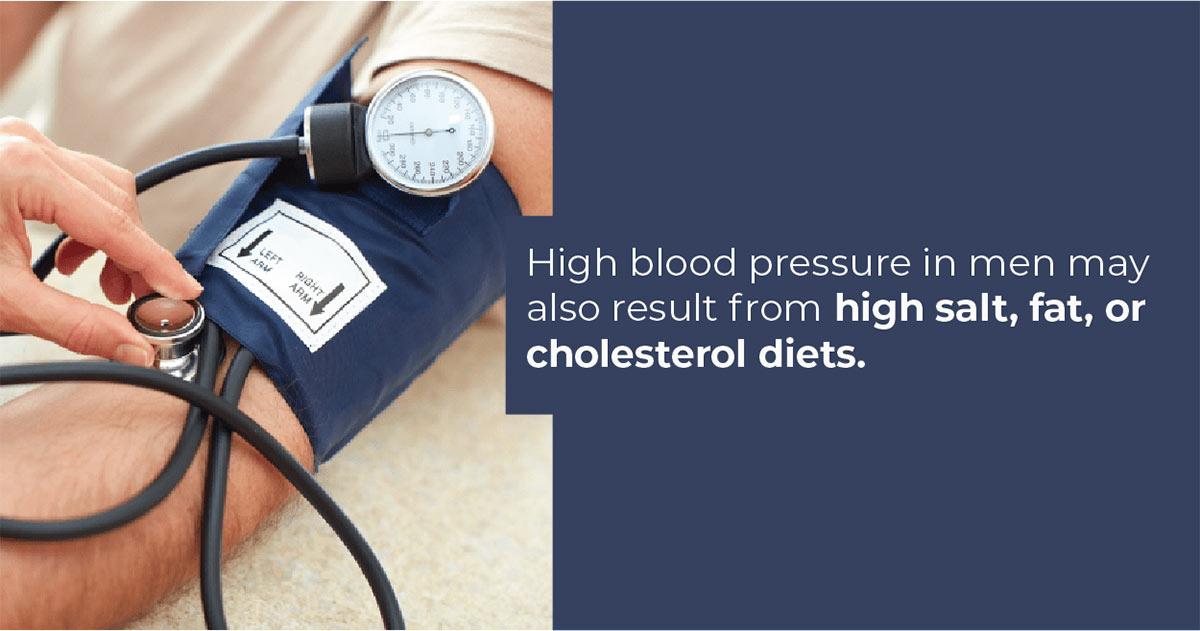 Men Blood Pressure Image