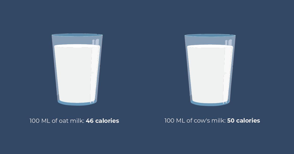Milk Glass Image