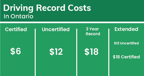 service costs image
