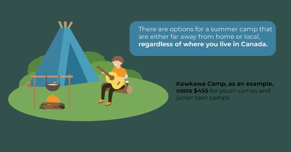 Summer Camp Info Image