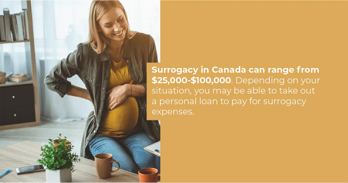 Surrogate Mothers Cost Image