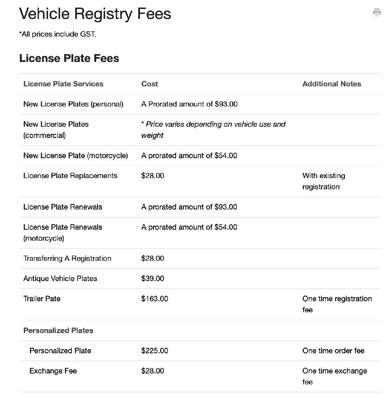 Vehicle Registry Fee Image