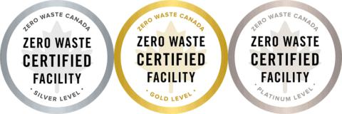 Zero Waste Facility Certification Image