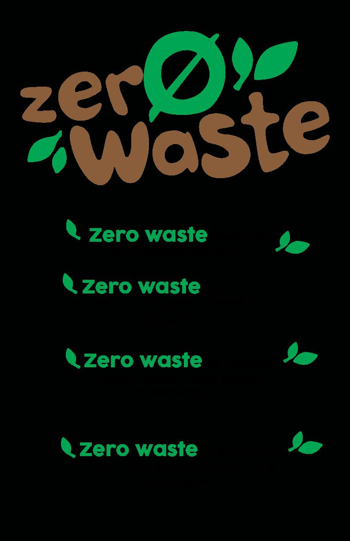 Zero Waste Canada Infographic