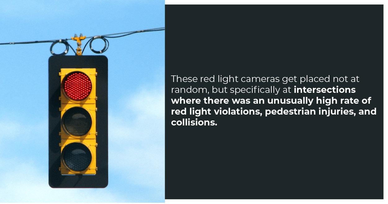 Red Light Camera Info Image
