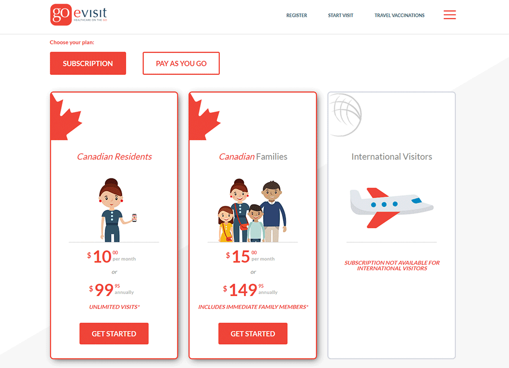 GOeVvisit healthcare pricing